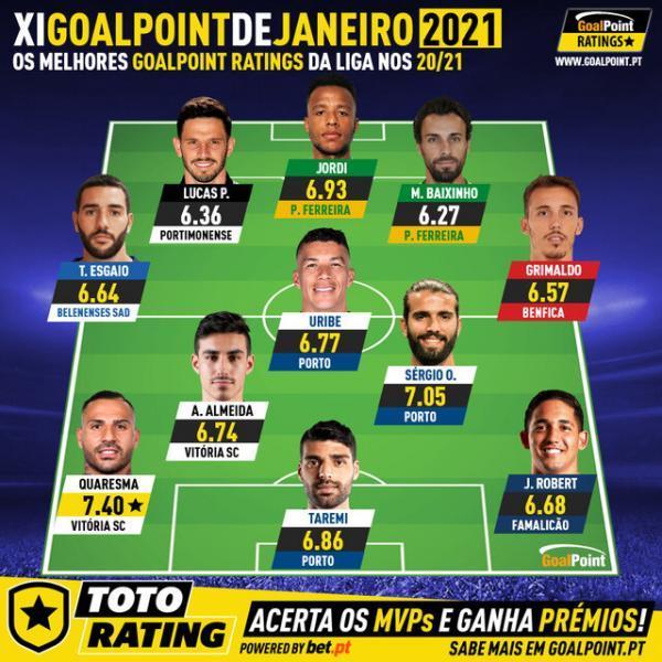طارمی بهترین مهاجم لیگ پرتغال در ژانویه